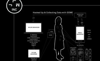 Media appearance: Datification and digital corporeality: Are data a new body?